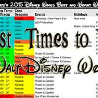 KennythePirate's Best and Worst Weeks to Visit Walt Disney World 2015