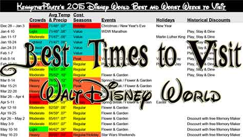 KennythePirate's Best and Worst Weeks at Walt Disney World